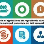Seminario Azioni Concrete per l'Attuazione del GDPR 679/2016